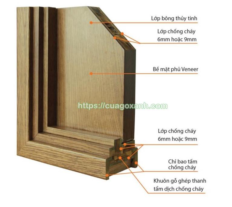 Cấu tạo cửa gỗ công nghiệp chống cháy